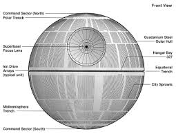 Small Picture How did the Death Star move Science Fiction Fantasy Stack