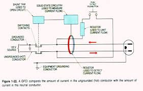gfci internal wiring diagram gfci wiring diagrams online gfci outlet internal wiring diagram gfci image
