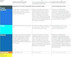 Media Strategy Template Free Social Content Pdf