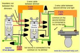 way wiring diagram dimmer images way dimmer switch wiring 3 way switch dimmer diagram 3 wiring diagram and
