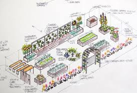 Small Picture We have a beautiful 50 x 20 raised bed garden design drawn up by