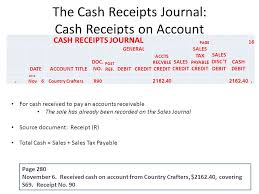 Cash Received Receipt Awesome Chapter 48 Journalizing Sales And Cash Receipts Using Special