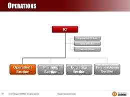 Incident Command Structure Flow Chart Incident Command System
