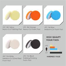 3m Floor Pad Chart Veritable Buffer Pads By Color Chart Colored 3m Floor Pads