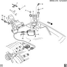 2001 silverado engine diagram wiring and fuse box