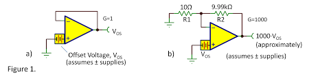 understanding the not quite can help you understand errors in your op amp circuits