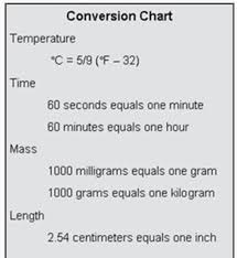 Mg Conversion Chart Solved For Each Of The Following Convert Each Value Into