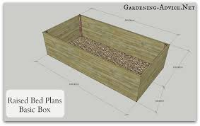 bed in a box plans. Raised Bed Plans Basic Box In A