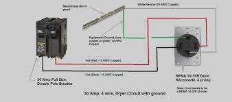 240v outlet wiring free download wiring diagrams pictures wiring 4 wire dryer outlet wiring diagram wiring diagram for dryer outlet 3 prong free download wiring diagram rh xwiaw us