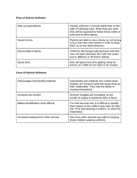 How To Write A Persuasive Letter Using Pros And Cons Charts