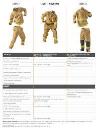 Tecgen51 Fatigues_ Level Chart Fire Dex