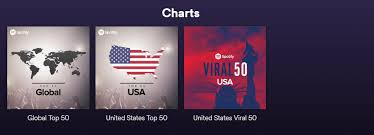 Spotify Top Charts Spotify United States Top 50 July 25 2017 Yannistalebeats