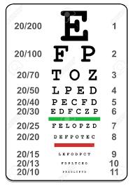 Ohio Bmv Vision Test Chart Www Bedowntowndaytona Com