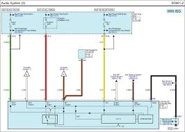 kia 2005 sorento radio wiring diagram 2001 sportage tail stunning 2013 kia rio radio wiring diagram kia rio wiring diagram diagrams instruction 2010 forte stereo