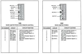 1995 ford f150 radio wiring diagram releaseganji net 1995 ford f150 radio wiring schematic diagram in inside 95 explorer picturesque