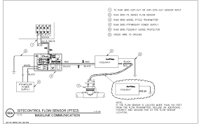 rain bird cad detail drawings sitecontrol central control system rainbird e6 manual at Rain Bird Esp Modular Wiring Diagram