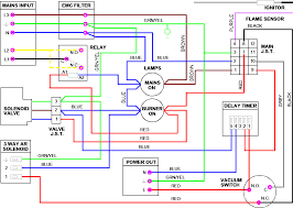 3 way solenoid valve wiring just another wiring diagram blog • 3 way solenoid valve wiring diagram wiring diagram detailed rh 9 2 gastspiel gerhartz de 3 way solenoid valve wiring 3 way solenoid valve wiring