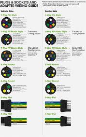 wiring diagrams trailer light diagram trailer light wiring kit 7 pin round trailer plug wiring