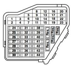 vw passat 1998 2006 b5 fuse box diagram automotive solutions vw passat 1998 2006 fuse box diagram