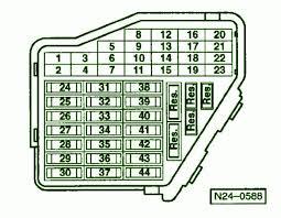 2009 vw cc fuse box diagram lovely jetta 2001 fuse box diagram 2000 2006 VW Passat Fuse Diagram 2009 vw cc fuse box diagram elegant 2004 vw passat fuse diagram beautiful mesmerizing passat 2002