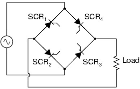 bridge rectifier circuit theory working operation controlled bridge rectifier