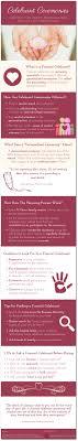 concept research paper development market