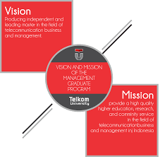 master of management telkom university international office visi misi