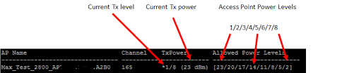 Cisco Access Point 2802i Tx Power Chart Wyfi Ca