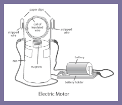 simple electric motor with switch. Electric Motor Simple With Switch