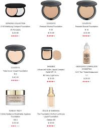 Sephora Color Iq In Store Experience On Pale Skin With Rosacea