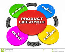 product life cycle icon icons product life cycle icon