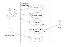 Vending Machine Algorithm Interesting Unit IIExercises Amachu