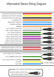 pioneer car stereo wiring color codes data cool releaseganji net car audio wiring color codes at Car Stereo Wiring Color Codes