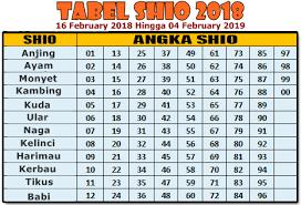 Hasil gambar untuk SHIO 2018
