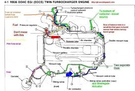 rbdet wiring diagram wiring diagram rb25det wiring auto diagram schematic