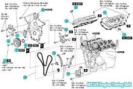 2015 toyota v6 engine diagram trusted wiring diagrams \u2022 Engine Cam Components Diagram 3 5l 1997 engine diagram basic wiring diagram u2022 rh rnetcomputer co toyota 3 0 liter