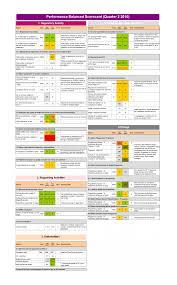 Scorecard Template 31 Professional Balanced Scorecard Examples Templates