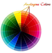 Small Picture Decorating with Analogous color schemes Home Furniture Blog