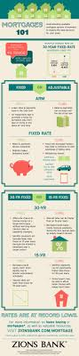 Best 25+ Mortgage rates ideas on Pinterest | Home buying process ...