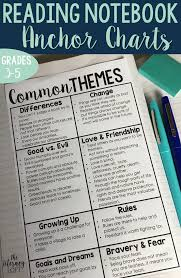 Anchor Chart Notebook Common Themes Reading Notebook Anchor Charts For Skills