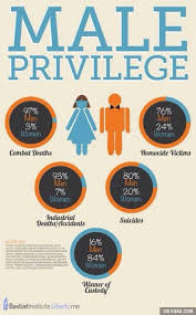 This One Simple Chart Will Check Your Male Privilege
