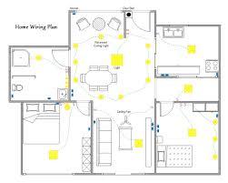 house wiring diagram symbols tciaffairs basic house wiring diagram diagram home wiring plan diagrams for line basic house diagram regarding house wiring diagram symbols