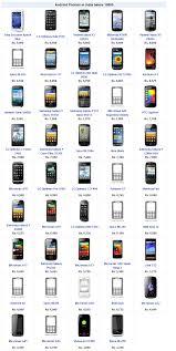 samsung galaxy phones list with price. samsung galaxy phones list with price