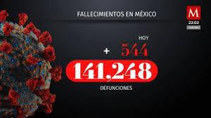 That means some shipments may fall through the cracks. Amazon Prime Day 2021 Fechas Ofertas En Mexico Grupo Milenio