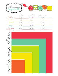 Sugar 11 Price Chart Printable Cookie Pricing Chart And What To Charge For