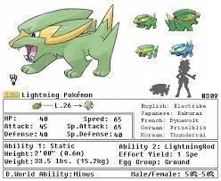 Pokemon Electrike Evolution Chart Matter Of Fact How To Evolve Electrike 2019
