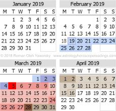 2019 Mercury Retrograde Calendar