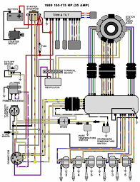 wiring diagram for 1989 evinrude 100 hp wiring diagram description wiring diagram 1989 evinrude 25 wiring library 1989 yamaha waverunner wiring diagram 1989 evinrude 100 hp