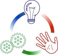 Запентовать технологию изобретение в Казани Калининграде Таумарк Запатентовать технологию изобретение
