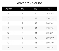 Men S Shoe Size Chart Australia Sizing Guide Buy Shoes Online Australia Wide Betts